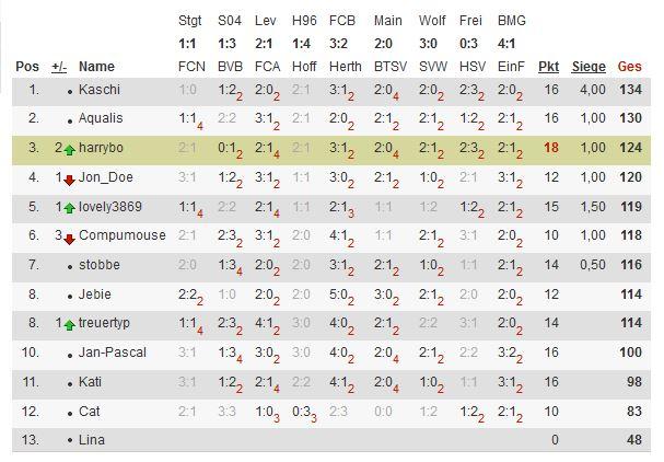 Bundesliga 2013/14 - Kicktipp - Seite 4 Tipp112