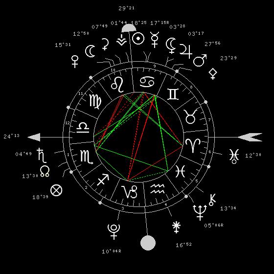 lune vénus interceptées Vahino10