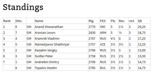 Candidates 2014 2014-010