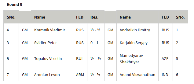 Candidates 2014 2014-011