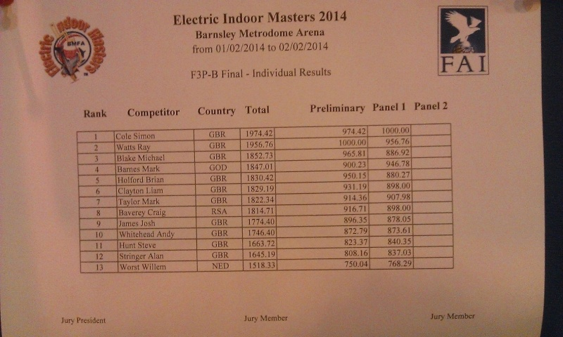 Electric Indoor Masters 2014 Eim_fi10