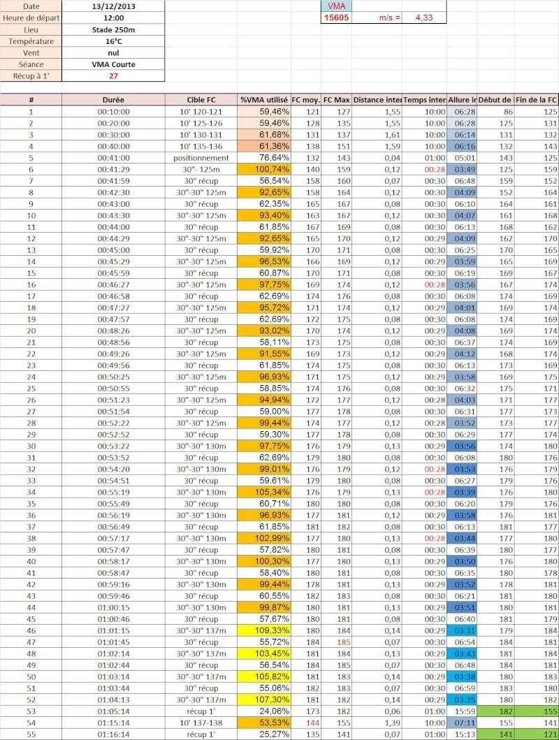 LeNiçois ---) Retour timide - Page 10 Vma_co14