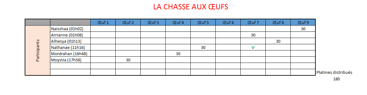 [Concours] : La Chasse aux oeufs Chasse16