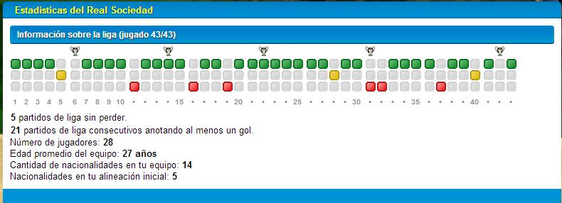 Real Sociedad (Marzo-Mayo 2014) Liga BBVA Asasdo10