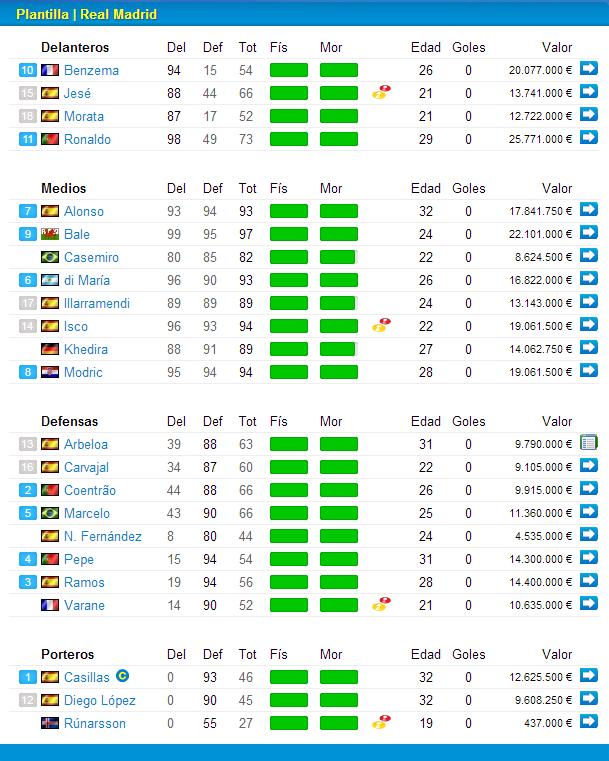 Real Madrid (Mayo-Junio 2014) Liga BBVA Equipo12