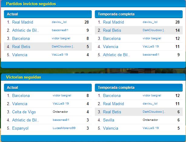 Real Betis (Marzo-Abril 2014) Liga BBVA Estats10