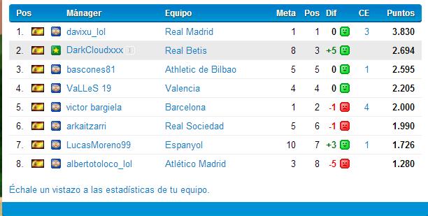 Real Betis (Marzo-Abril 2014) Liga BBVA Manege10