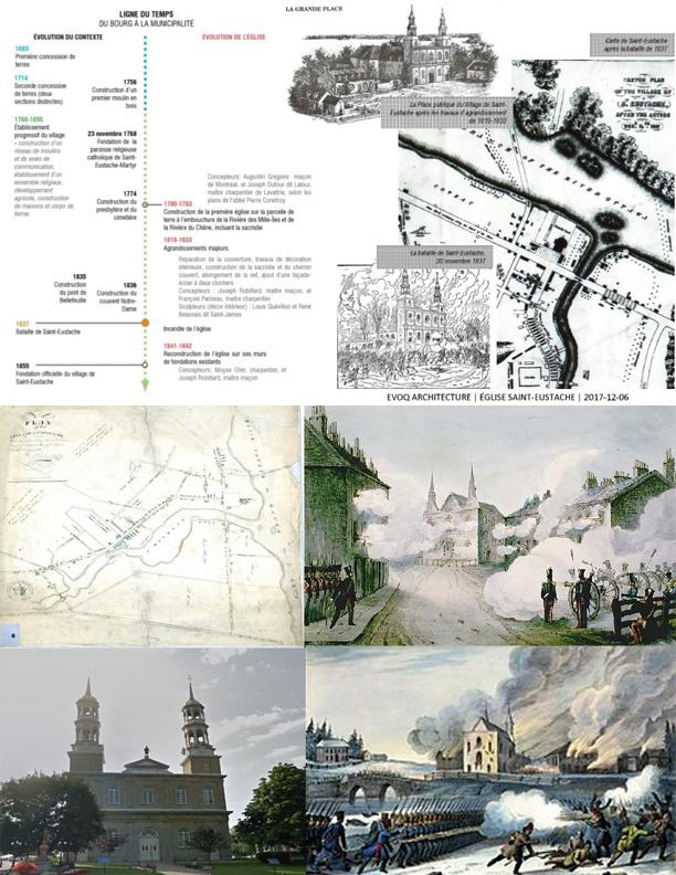 L'ÉGLISE DE ST-EUSTACHE EN 1837  St-eus11