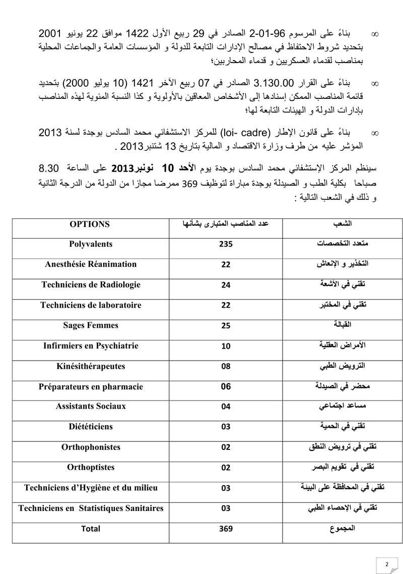 المركز الإستشفائي محمد السادس -وجدة: مباراة لتوظيف 369 ممرضا مجازا من الدولة من الدرجة الثانية. آخر أجل هو 25 أكتوبر 2013 210