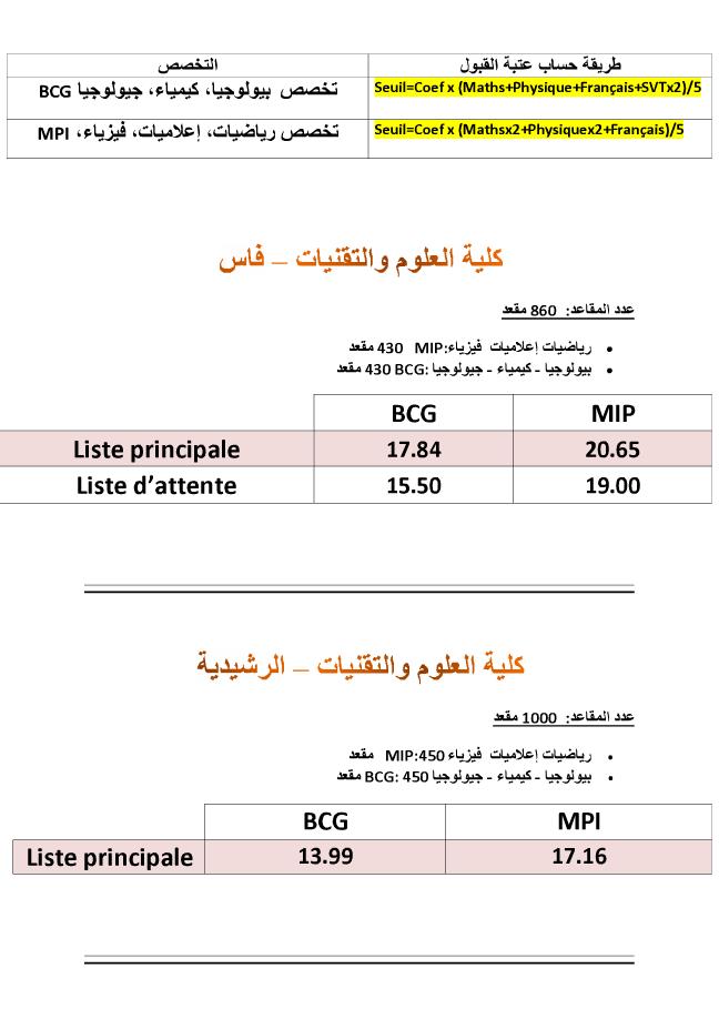 عتبات الإنتقاء والقبول لولوج الجامعة والمعاهد العليا - Seuils d'accès aux écoles supérieures 310
