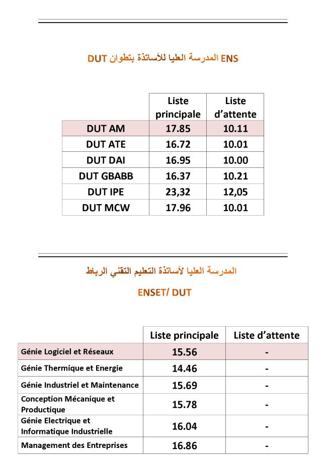 عتبات الإنتقاء والقبول لولوج الجامعة والمعاهد العليا - Seuils d'accès aux écoles supérieures 710