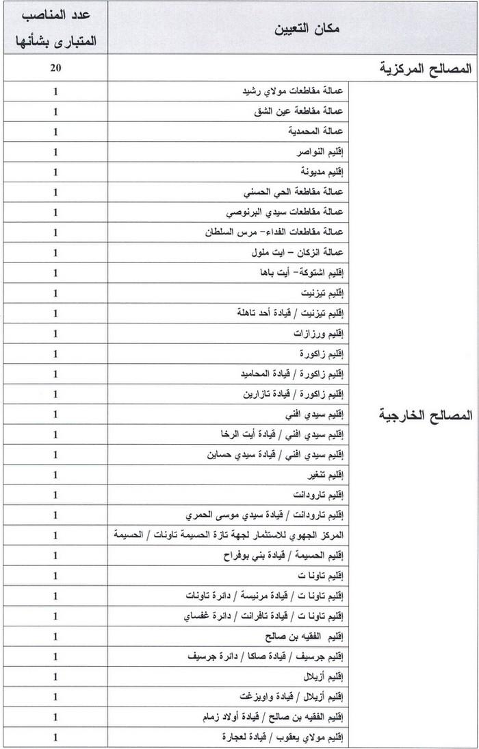 وزارة الداخلية: مباراة لتوظيف 123 متصرف من الدرجة الثانية تخصص علوم قانونية. آخر أجل هو 31 دجنبر 2013 A10