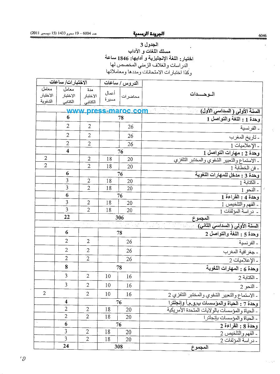 نظام الدراسة ومسالك سلك الإجازة في التعليم العالي العسكري و الجامعي بالأكاديمية الملكية العسكرية بمكناس الصادر في 15 دجنبر 2011  Armla110
