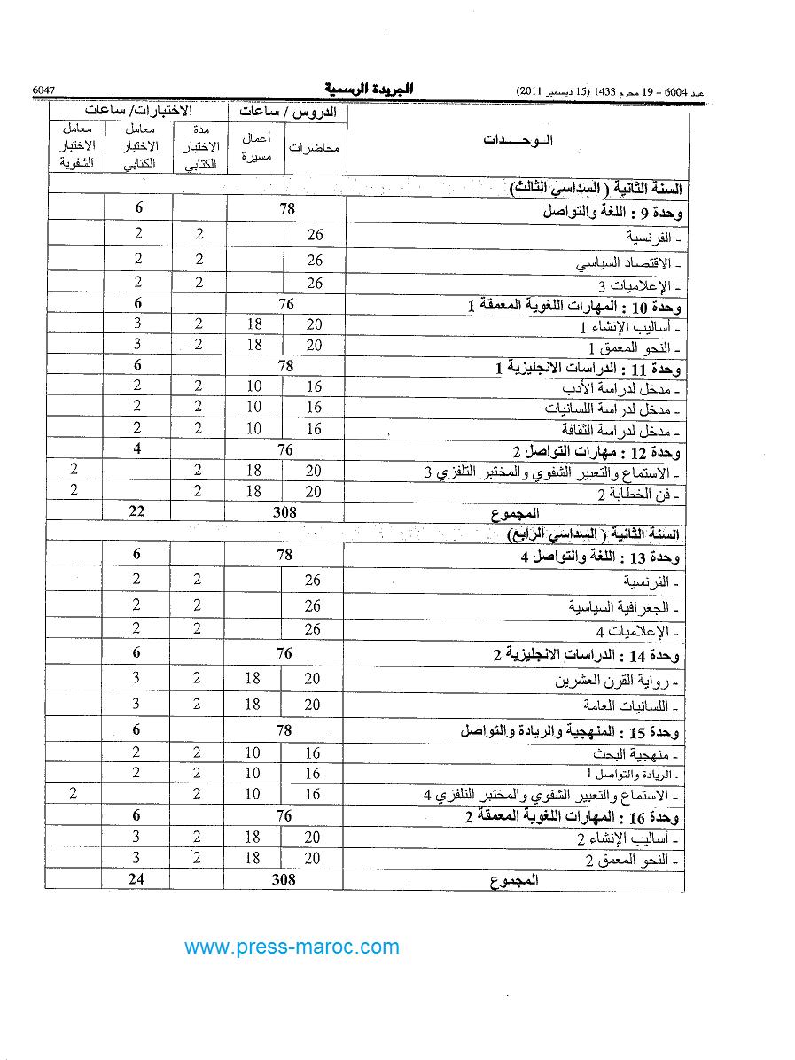 نظام الدراسة ومسالك سلك الإجازة في التعليم العالي العسكري و الجامعي بالأكاديمية الملكية العسكرية بمكناس الصادر في 15 دجنبر 2011  Armla210