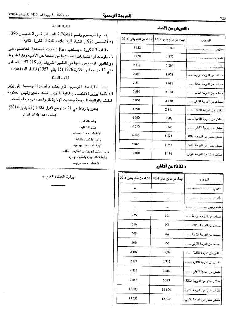 مرسوم رقم 2.14.31 الصادر في 23 يناير 2014 بمنح بعض التعويضات لرجال القوات المساعدة B10