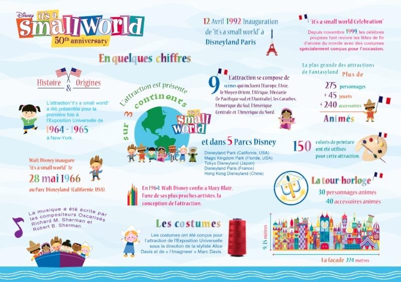 Les 50 ans de It's a small world 19205910