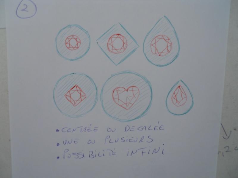 Premier serti masse d'un rubis synthétique 08711