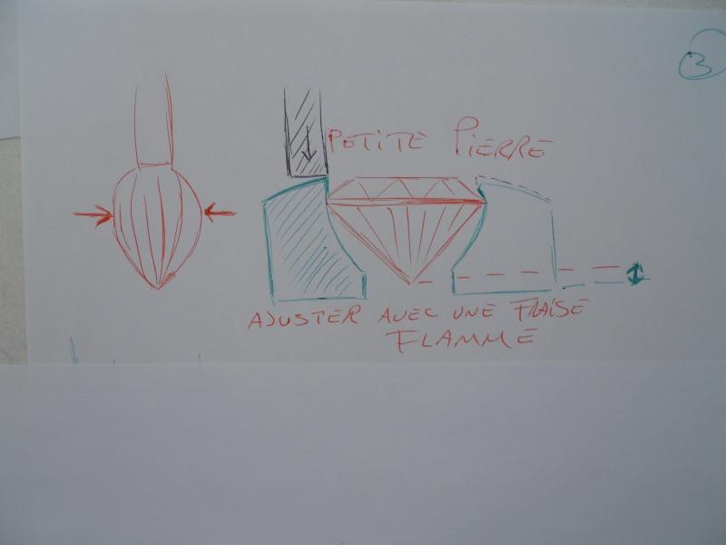 Premier serti masse d'un rubis synthétique 08811