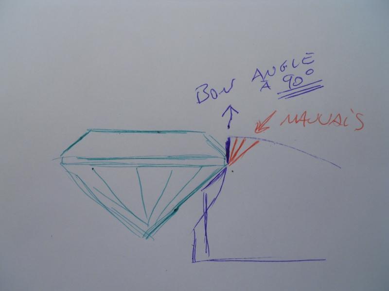 Premier serti masse d'un rubis synthétique 17910