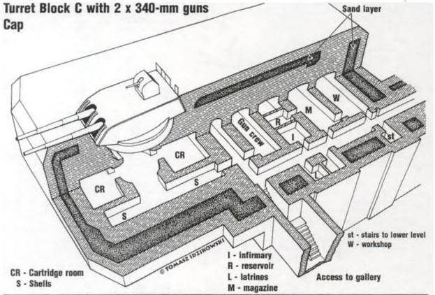 Artillerie de defense cotiere lourde - Page 1 A_cepe12