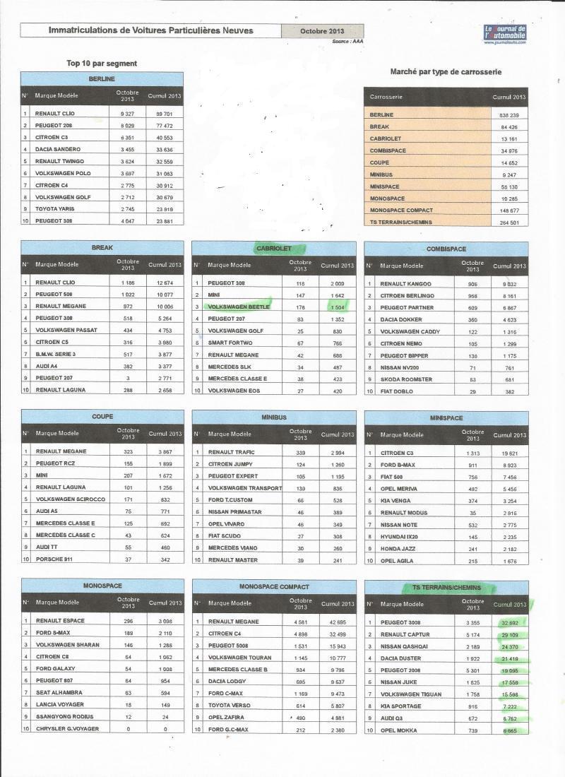 [VENTE] Les chiffres / MAJ Graphiques page 40 - Page 4 Image-10