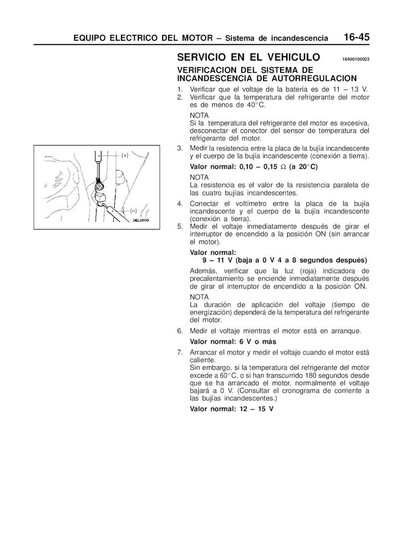 Ubicacion del relee de los calentadores L200 sport 16_equ10