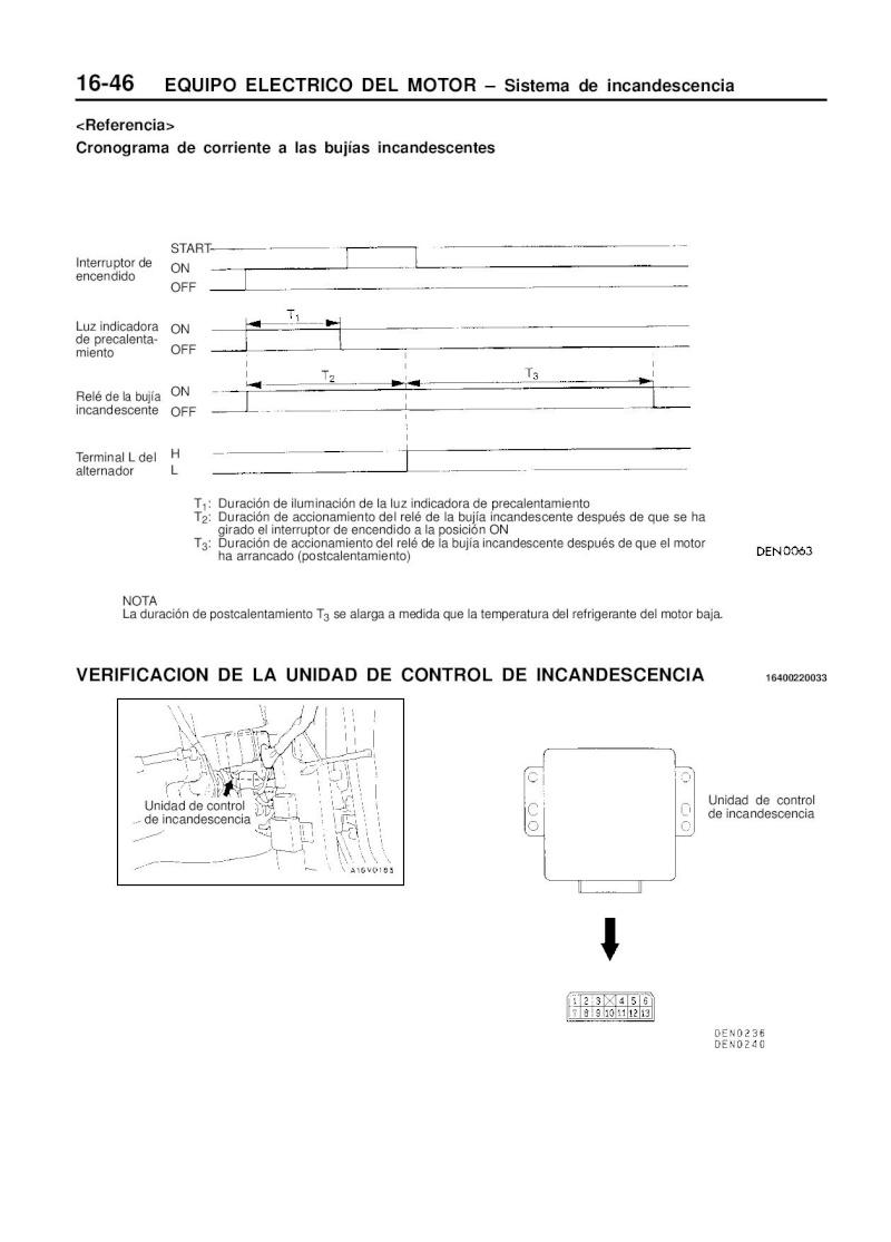 Ubicacion del relee de los calentadores L200 sport 16_equ11