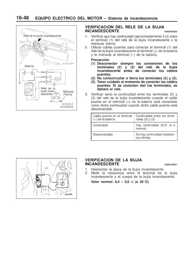 Ubicacion del relee de los calentadores L200 sport 16_equ13
