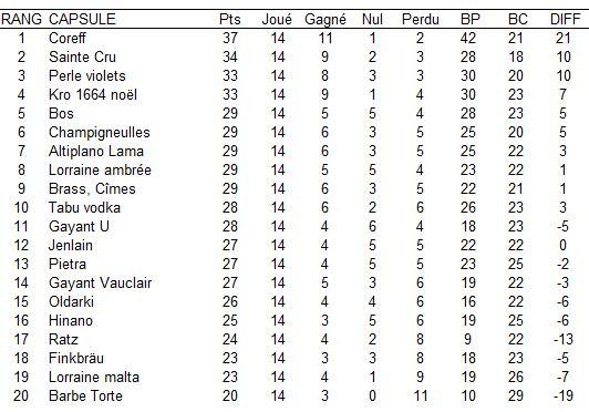 Championnat de France de plus belle capsule 2013 - Page 3 Jour_114