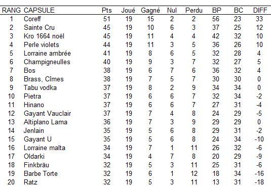 Championnat de France de plus belle capsule 2013 - Page 3 Jour_120