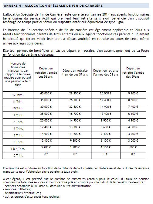 allocation speciale de fin de carriere Captur14