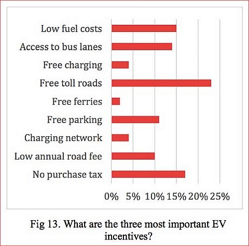 [Ecologie] Le marché de la voiture électrique et PHEV - Page 13 Motiva10