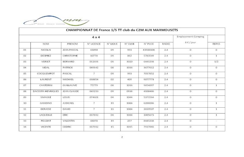 2 éme Manche CF TT 1/5 au C2M 12 & 13 avril 2014 - Page 2 Course11