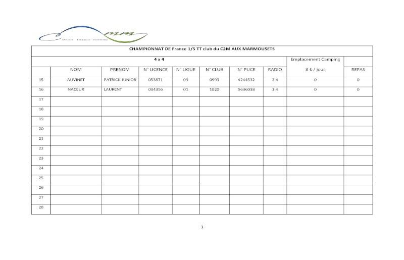 2 éme Manche CF TT 1/5 au C2M 12 & 13 avril 2014 - Page 2 Course12