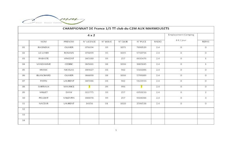 2 éme Manche CF TT 1/5 au C2M 12 & 13 avril 2014 - Page 2 Course13
