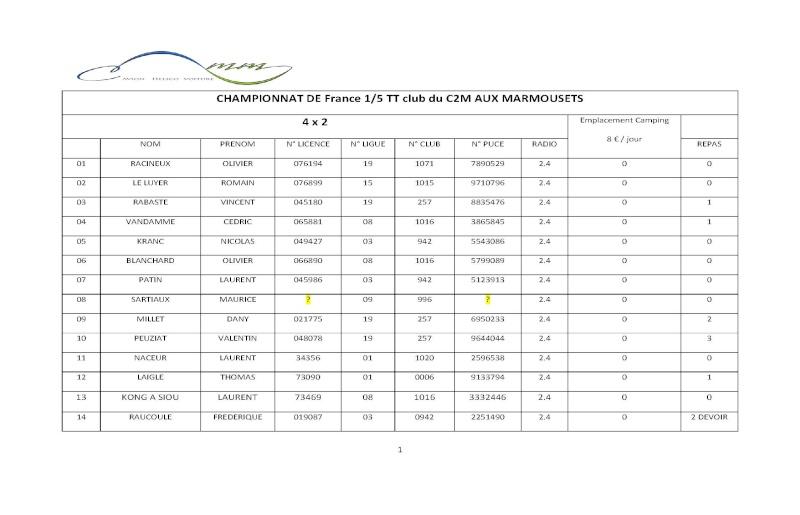 2 éme Manche CF TT 1/5 au C2M 12 & 13 avril 2014 - Page 2 Course14