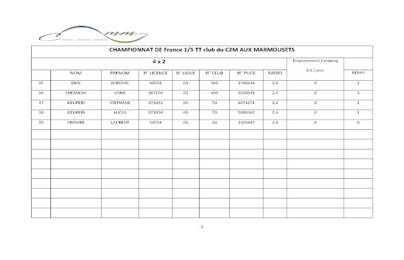 2 éme Manche CF TT 1/5 au C2M 12 & 13 avril 2014 - Page 2 Course15
