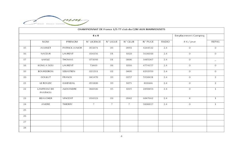 2 éme Manche CF TT 1/5 au C2M 12 & 13 avril 2014 - Page 2 Course17