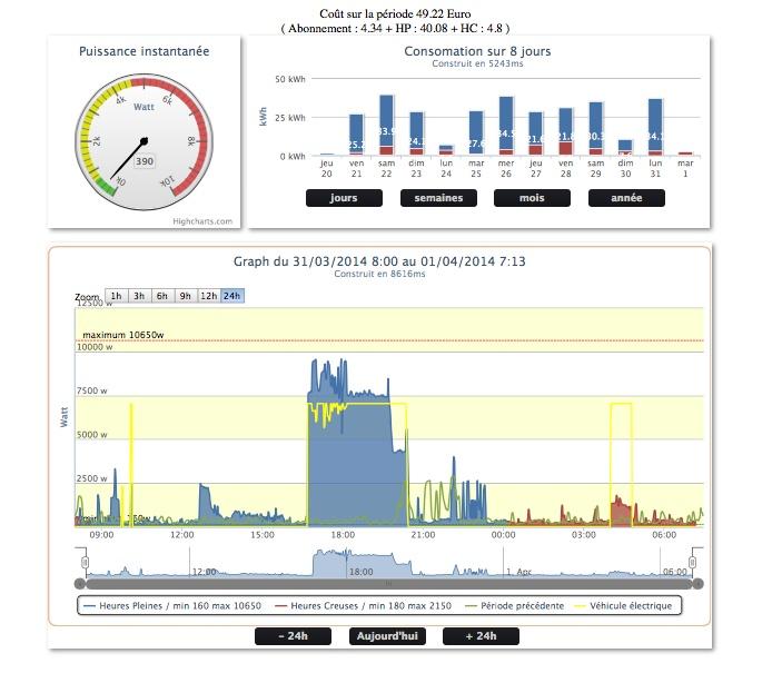 [TUTO] Branchement Télé-information ERDF et monitoring borne OpenEVSE Talain11