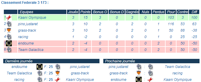 Kaani Olympique - Page 3 Sans_t11