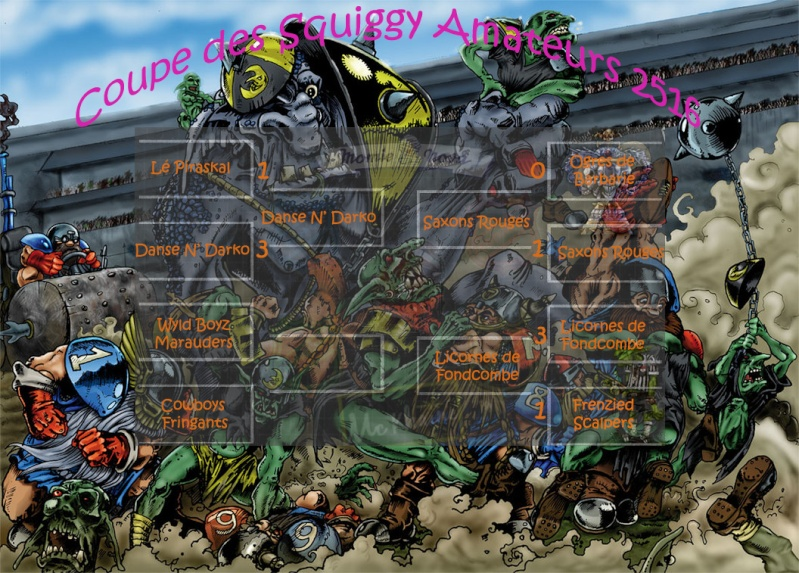 Résultats de la Coupe des Squiggy Amateur 2516 Coupe_11