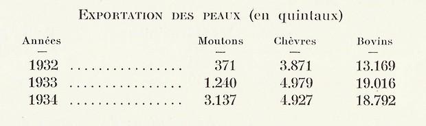 MAROC, Atlas historique, géographique, économique. 1935 - Page 3 Bbsca100