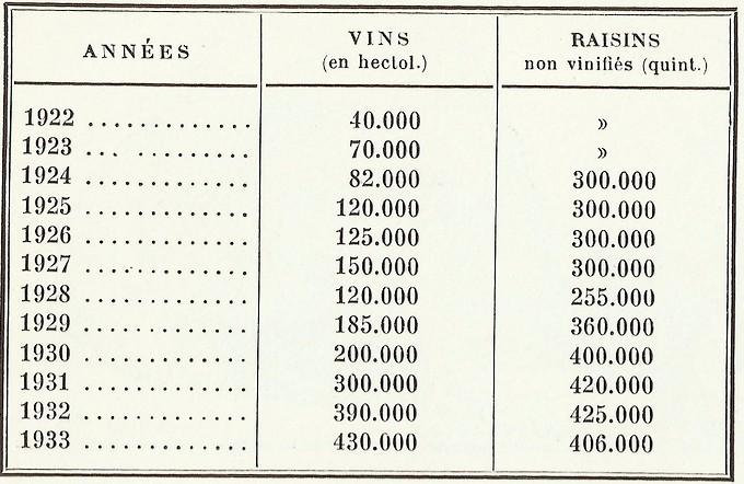 MAROC, Atlas historique, géographique, économique. 1935 - Page 3 Bbsca101