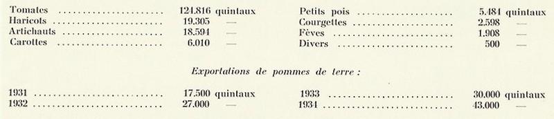 MAROC, Atlas historique, géographique, économique. 1935 - Page 3 Bbsca103