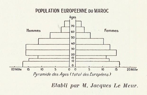 MAROC, Atlas historique, géographique, économique. 1935 - Page 3 Bbscan74