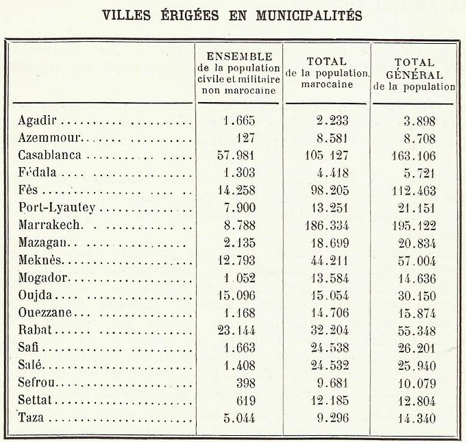 MAROC, Atlas historique, géographique, économique. 1935 - Page 3 Bbscan75