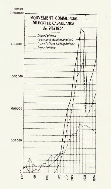 MAROC, Atlas historique, géographique, économique. 1935 - Page 3 Bbscan81