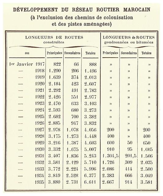 MAROC, Atlas historique, géographique, économique. 1935 - Page 3 Bbscan83