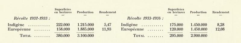 MAROC, Atlas historique, géographique, économique. 1935 - Page 3 Bbscan93