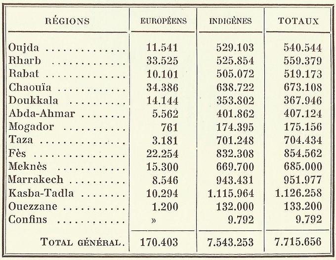 MAROC, Atlas historique, géographique, économique. 1935 - Page 3 Bbscan97